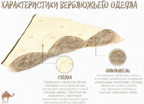 Подушки и одеяло Монгольский верблюд теплые - скидки